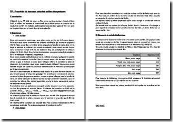 Propriétés de transport dans les solides inorganiques (TP)