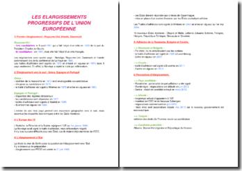 Les élargissements progressifs de l'Union européenne