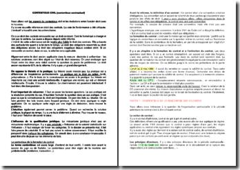 Contentieux de la rencontre des volontés, contentieux au consentement des parties et contentieux sur le contenu du contrat