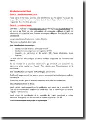Introduction au droit fiscal : principes généraux et sources constitutionnelles