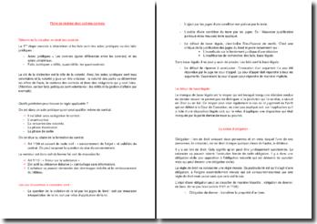 Fiche de révision : droit civil des contrats