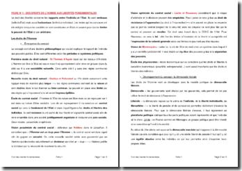 Des droits de l'Homme aux libertés fondamentales : concepts et impacts