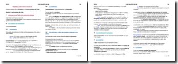 Fiches de révision - Les sujets du droit international