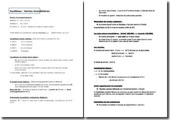 Synthèse des réglementations de la vente et de la location immobilière en Belgique