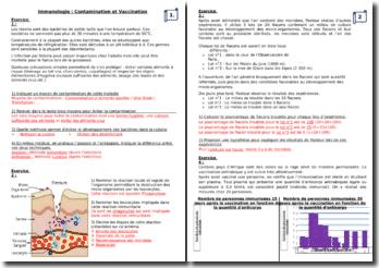 Questions et réponses en immunologie - Contamination et vaccination