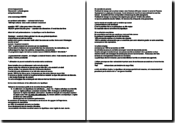 Chronologie et notes sur le Boulangisme