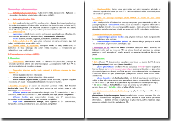 La pharmacocinétique ou l'étude de l'absorption du médicament dans l'organisme