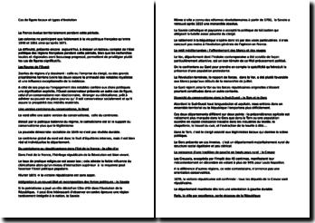 L'invention de la démocratie - Serge Berstein, Michel Winock, 2003