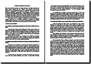 Le mépris chez Spinoza (L'Ethique) et Descartes (Traité des passions, Court traité)