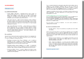 Introduction générale aux principaux enjeux du droit français et européen