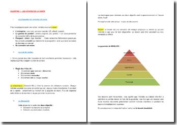 Les étapes de la vente : préparation et analyse