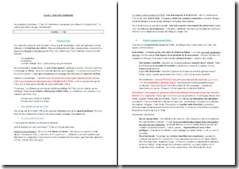 L'État et la Constitution : procédures de révision et rôle du juge constitutionnel