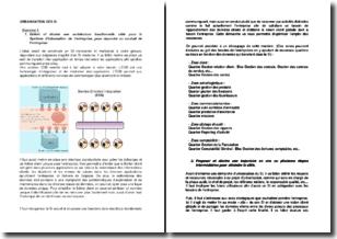 Liste de deux exercices corrigés concernant l'urbanisation des systèmes d'information en entreprise