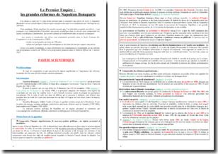 Préparation d'un cours de CM2 : le Premier Empire et les grandes réformes de Napoléon Bonaparte