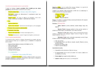 Les formes de prospection passive ou permanente