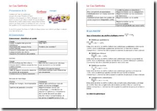 Analyse et étude du marché de Gerlinéa (gamme de produits diététiques)