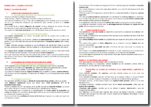 La nature et classification du contrat en droit civil