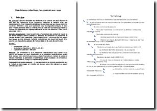 Droit des procédures collectives - Les contrats en cours