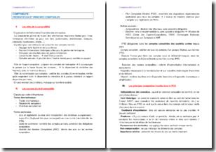 Présentation et principes comptables