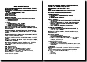Introduction à la biologie