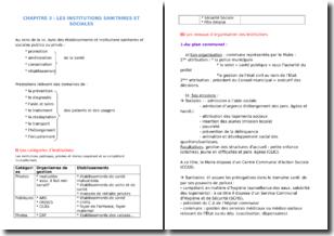 Fiche de révision - Les institutions sanitaires et sociales