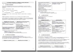 Notions essentielles sur quelques contrats particuliers