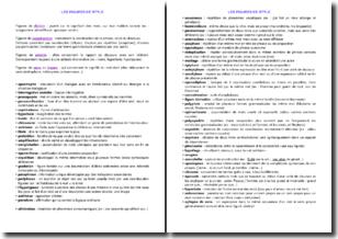 Les figures de style : liste et définitions