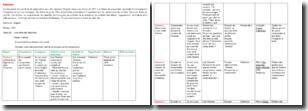 Fiche de préparation de séances d'anglais dans une classe de CE2