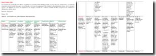 Fiche de préparation en conjugaison d'un enseignant pour une classe de CE2