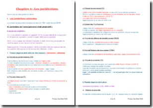 Les différents types de juridictions