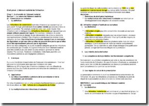 Droit pénal - L'élément matériel de l'infraction