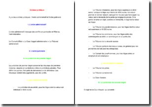 Schéma juridique : l'ordre administratif et judiciaire