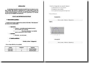 Étude d'une distribution statistique