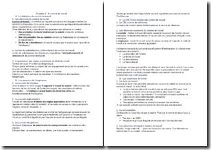 Définition et conditions du contrat de travail
