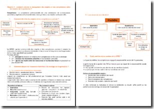 Comment orienter le management des emplois et des compétences selon les besoins de l'organisation ?
