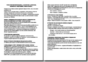 Fiches de droit international public sur les individus : protections, mécanismes, responsabilité, crimes reconnus...