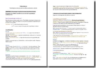 Commencer avec les meilleurs professeurs - Collectif Eyrolles (2007) - Psychologies : histoire et courants (Jean-Pierre Chartier)