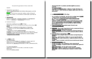 Comportement organisationnel - Fiche de révision