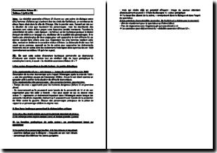 La Résistible Ascension d'Arturo Ui, tableau 1, p.10-13 - Bertolt Brecht (1959)