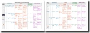 Tableau comparatif de huit moteurs de recherche