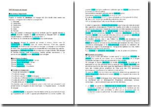 Pathologies du langage