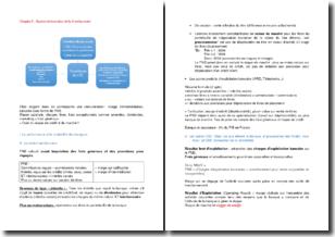 Gestion et évaluation de la firme bancaire