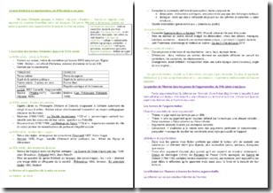 Résumé des quatre sujets d'étude proposés au bac de français