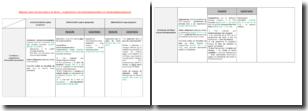 Récapitulatif des règles applicables à la territorialité de la TVA