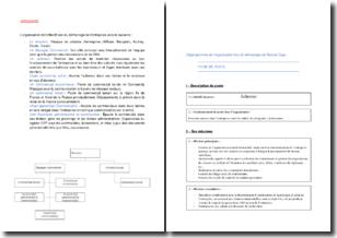 Exemples d'organigrammes et fiches de poste d'une petite entreprise