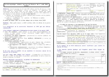 La Loi organique relative aux lois de finances du 1er août 2001 (LOLF)