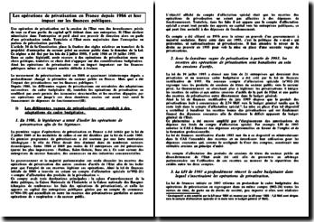Les opérations de privatisation en France depuis 1986 et leur impact sur les finances publiques.