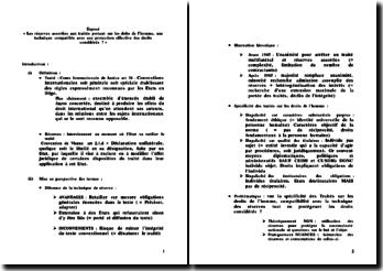 Les réserves assorties aux traités portant sur les doits de l'homme