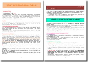 Droit international public version 4