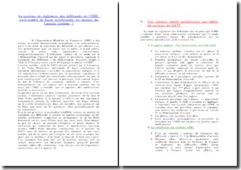 Le système de règlement des différends de l'OMC a-t-il comblé de façon satisfaisante les lacunes de l'ancien sy